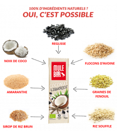 Ingrédients barre Mulebar réglisse graine de fenouil noix de coco